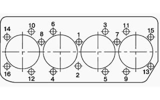 Порядок затяжки головки цилиндров двигателя МТЗ, повторная регулировка клапанов