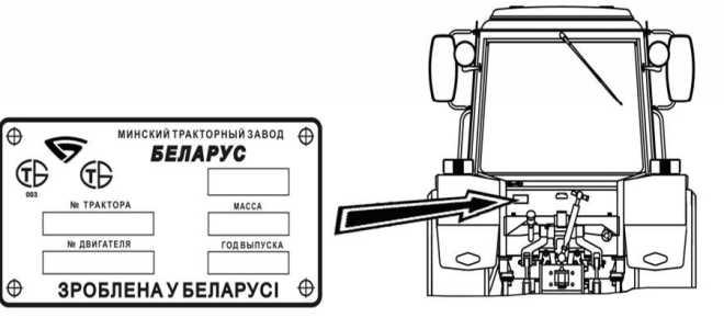 Месторасположение заводских номеров трактора и агрегатов на МТЗ 82(80)