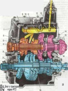 Схема КПП МТЗ