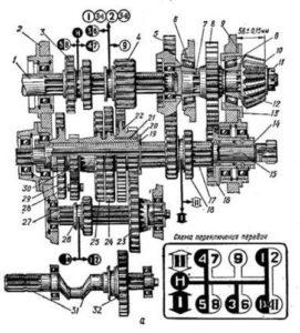 Валы и шестерни КПП МТЗ 80