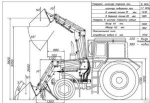 Эксплуатационные свойства МТЗ с большой кабиной
