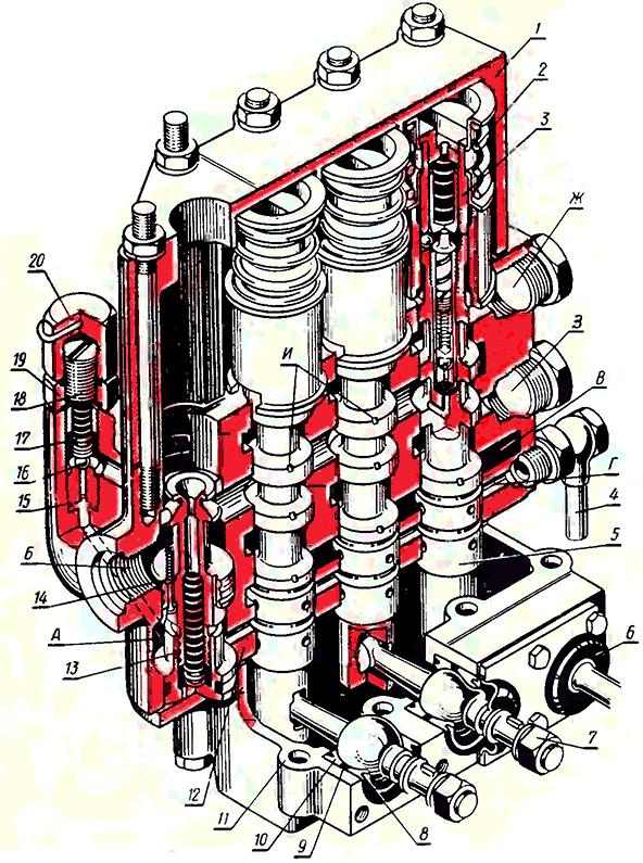 Гидравлический распределитель в разрезе