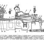 схема гидравлики