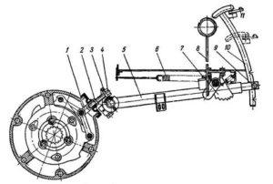механизм тормоза