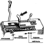рукоятка управления позиционным регулятором