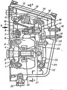 механизм регулятора УТН 5