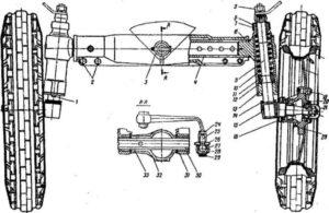 устройство переднего моста мтз 80