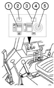 управление трактора