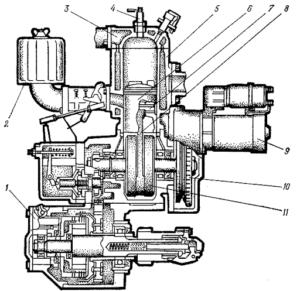 Пусковой двигатель ПД 10