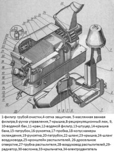 блок отопления МТЗ 80