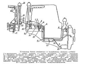 система отопления МТЗ 80