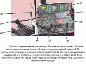 Боковая панель управления МТЗ 3022
