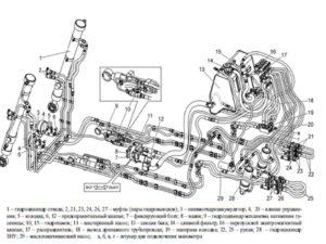 Гидравлика МТЗ 1502