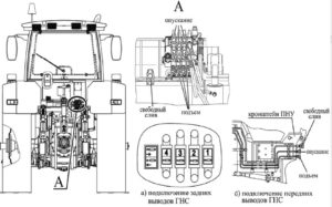 Гидросистема МТЗ 3022