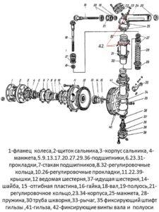 Бортовой редуктор МТЗ 82