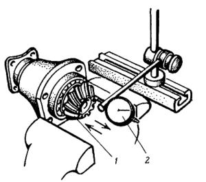 Индикатор проверки осевого зазора