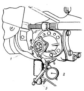 Индикатор измерения зазора в зацеплении шестерён