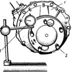 Индикатор проверки зазора в зацеплении шестерён