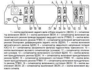 Пуль КЭСУ трактора МТЗ