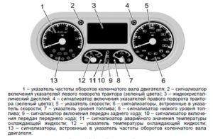 Панель управления МТЗ 920.6