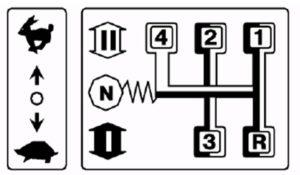 схема переключения кпп мтз 920 920.0