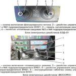 управление гидронавесной системой мтз 2122