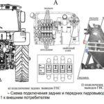 Гидровыводы ГНС МТЗ 2122