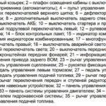 Список органов управления