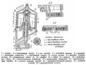 схема центрифуги