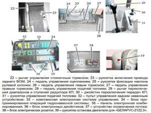 Органы управления МТЗ 2122