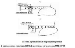 крепление передней рамы стогомёта