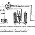 гидросистема стогомёта