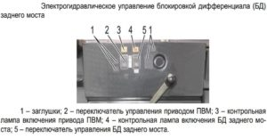 панель управления ПВМ и блокировки трактора мтз 1025