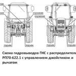 гидросистема трактора