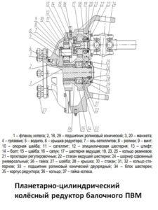 колёсный редуктор ПВМ трактора