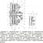 сцепление трактора мтз 1025