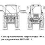 гидросистема мтз 1025
