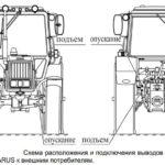 Гидровыводы МТЗ 892