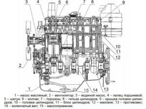 Д-245.5
