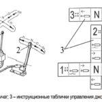 Схема управления распределителем