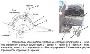 управление позиционным регулятором МТЗ 80