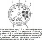 Тракторный тахоспидометр