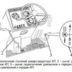 Управление КПП трактора