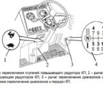 Схема управления коробкой передач трактора