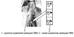 управление ПВМ МТЗ 82