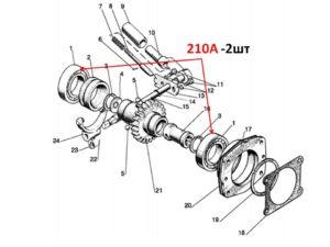 подшипники привода насоса гидросистемы МТЗ 80(82)