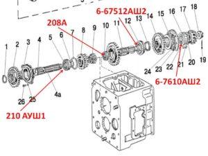 коробка передач мтз 82
