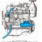 Дизель Д 245 МТЗ 100