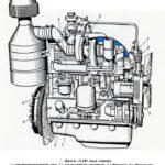 Двигатель МТЗ 100