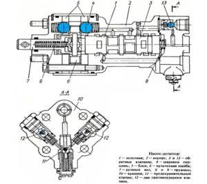 насос дозатор МТЗ 100